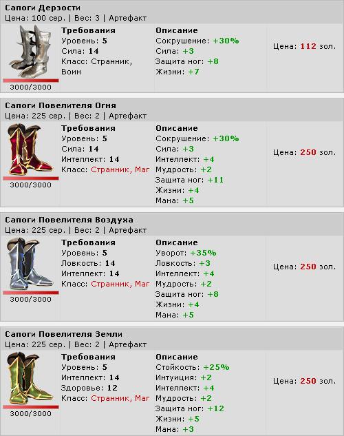 Распродажа: сапоги