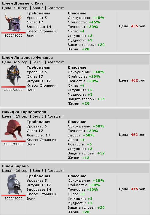 Распродажа: шлемы